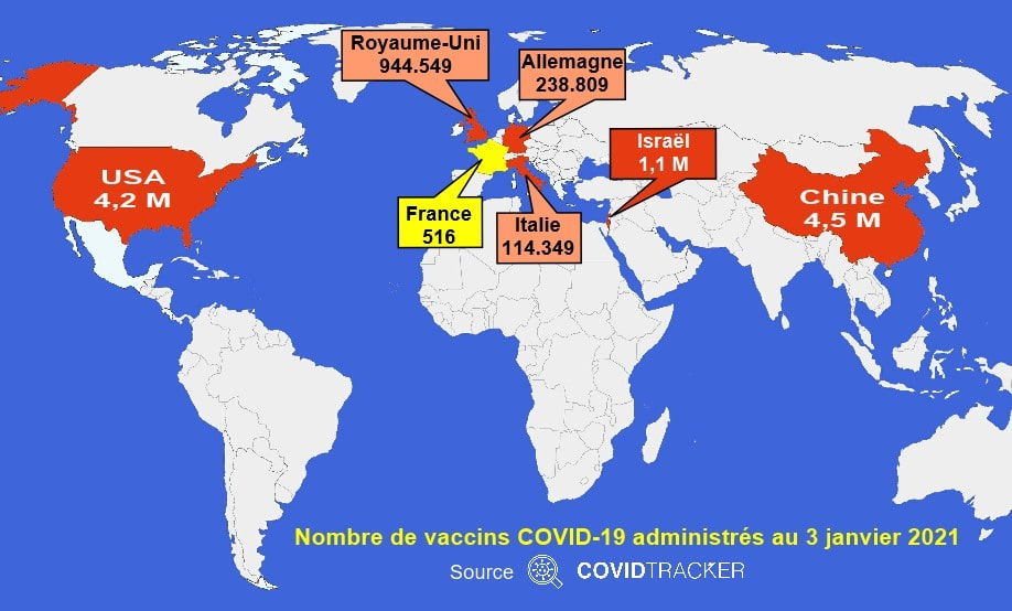 Vaccin anti-Covid 19